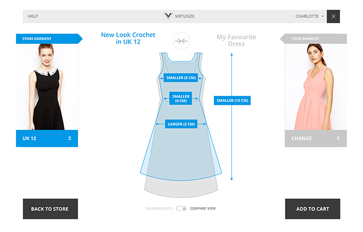FASHION RETAIL IS SWITCHING GEARS – NEW TRENDS IN A RISING MOBILE MARKET-03